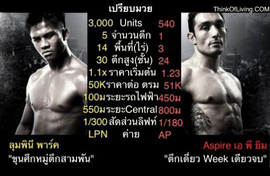 Aspire VS LPN Park
