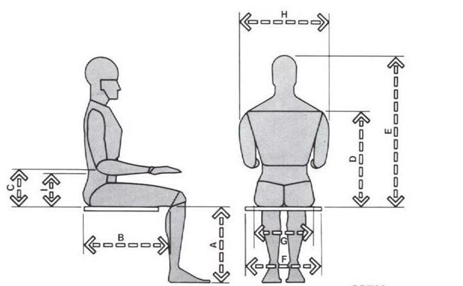 ระยะนั่ง