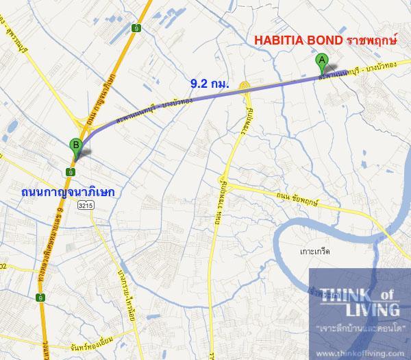habitia bond วงแหวน copy
