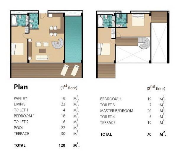 Plan room type Penthouse2,3,4