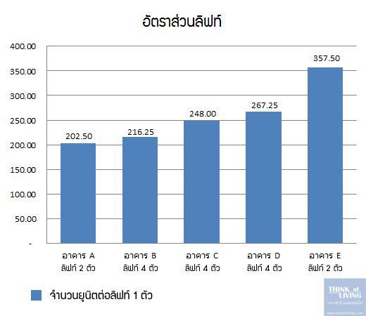 Chart3_1