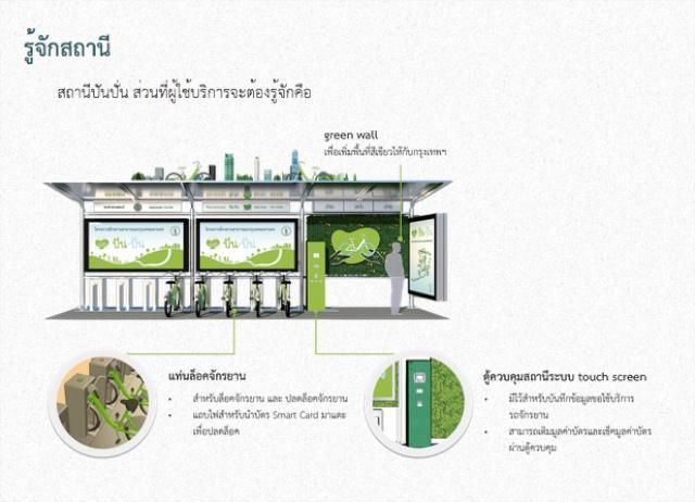 The bangkok plan 4