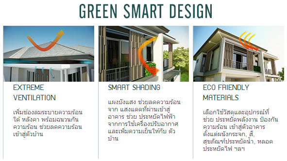 greensmartdesign