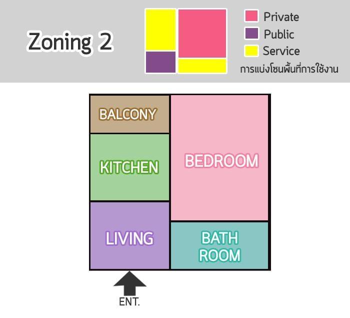 Zoning002