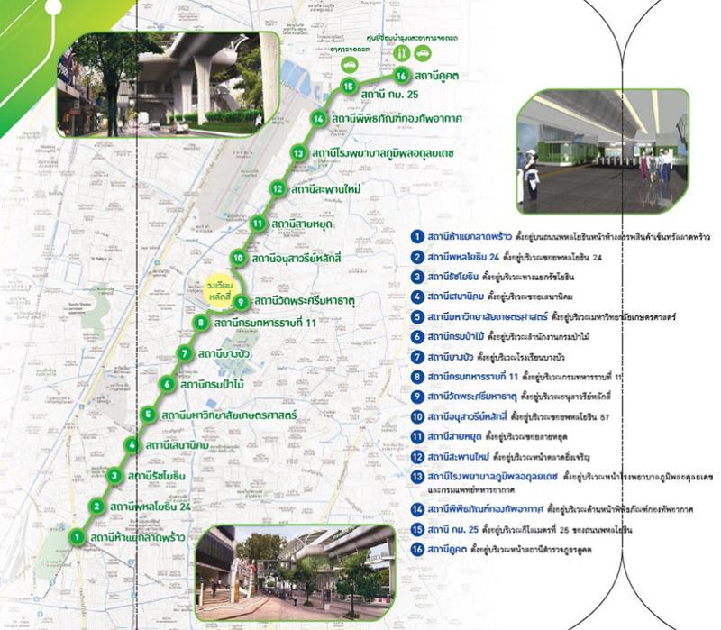 Green-line_Mochit_Kukot-stations