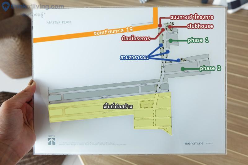 MAP6 proj