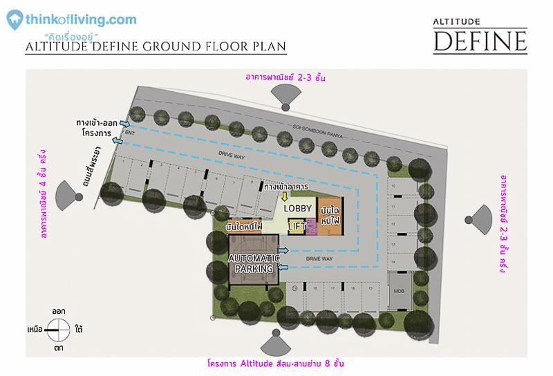 ALTITUDE define groundfloor