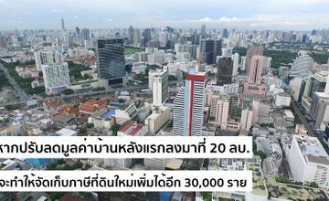 ภาษีที่ดินใหม่ หากปรับลดบ้านหลังแรก 20 ลบ. จะทำให้จัดเก็บเพิ่มได้อีก 30,000 ราย
